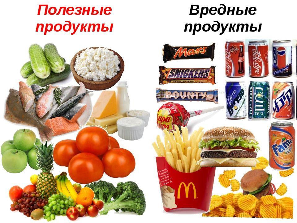 Полезные и вредные продукты для зубов - 1 | Complex Dent