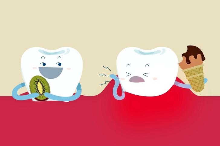 Блог клиники Complex Dent / Полезные и вредные продукты для зубов | https://complex-dent.com.ua